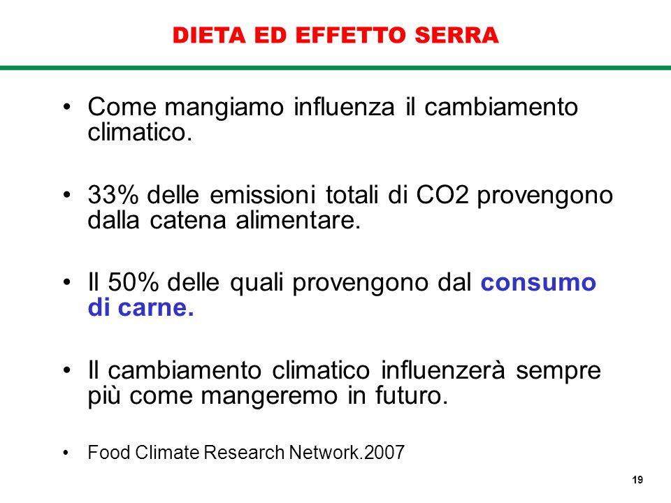 DIETA ED EFFETTO SERRA Come mangiamo influenza il cambiamento climatico. 33% delle emissioni totali di CO2 provengono dalla catena alimentare. Il 50%