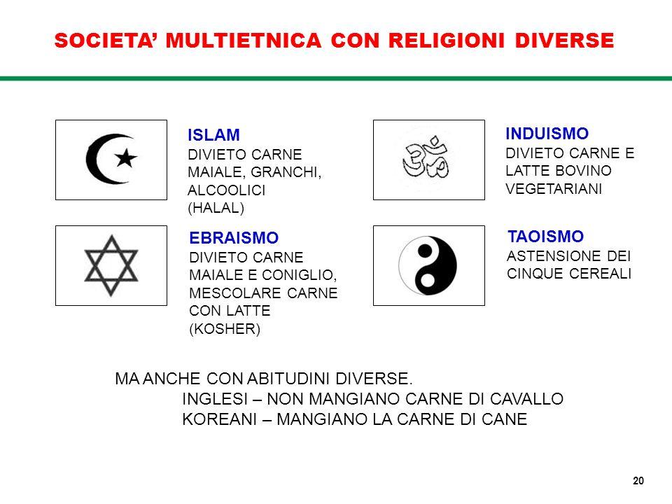 SOCIETA MULTIETNICA CON RELIGIONI DIVERSE ISLAM DIVIETO CARNE MAIALE, GRANCHI, ALCOOLICI (HALAL) INDUISMO DIVIETO CARNE E LATTE BOVINO VEGETARIANI EBR