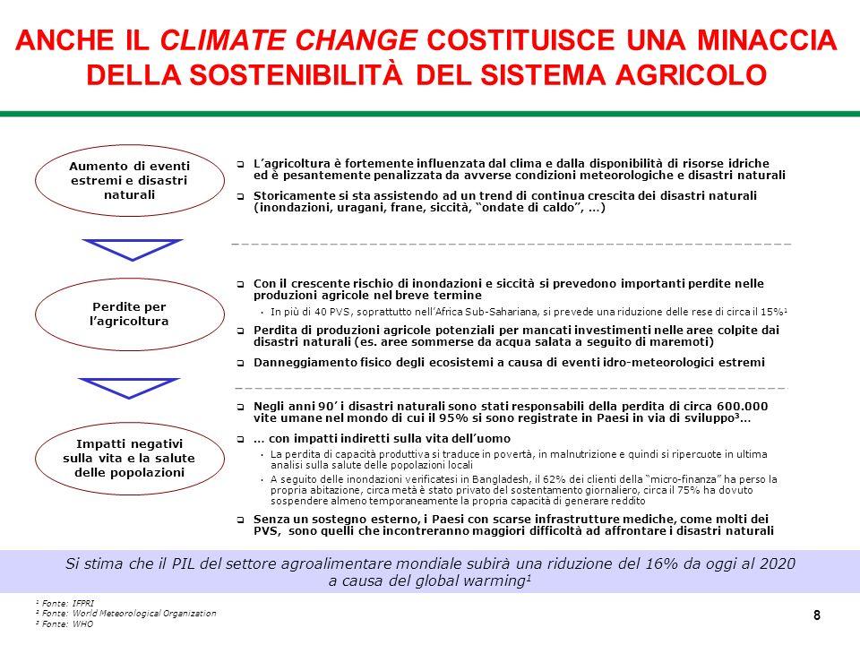 DIETA ED EFFETTO SERRA Come mangiamo influenza il cambiamento climatico.