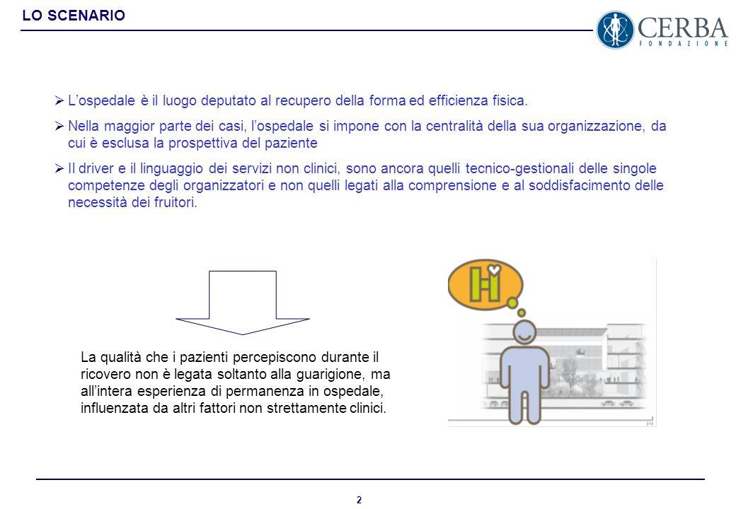 1 INDICE Lo scenario Lidea Il nuovo modello proposto Considerazioni conclusive