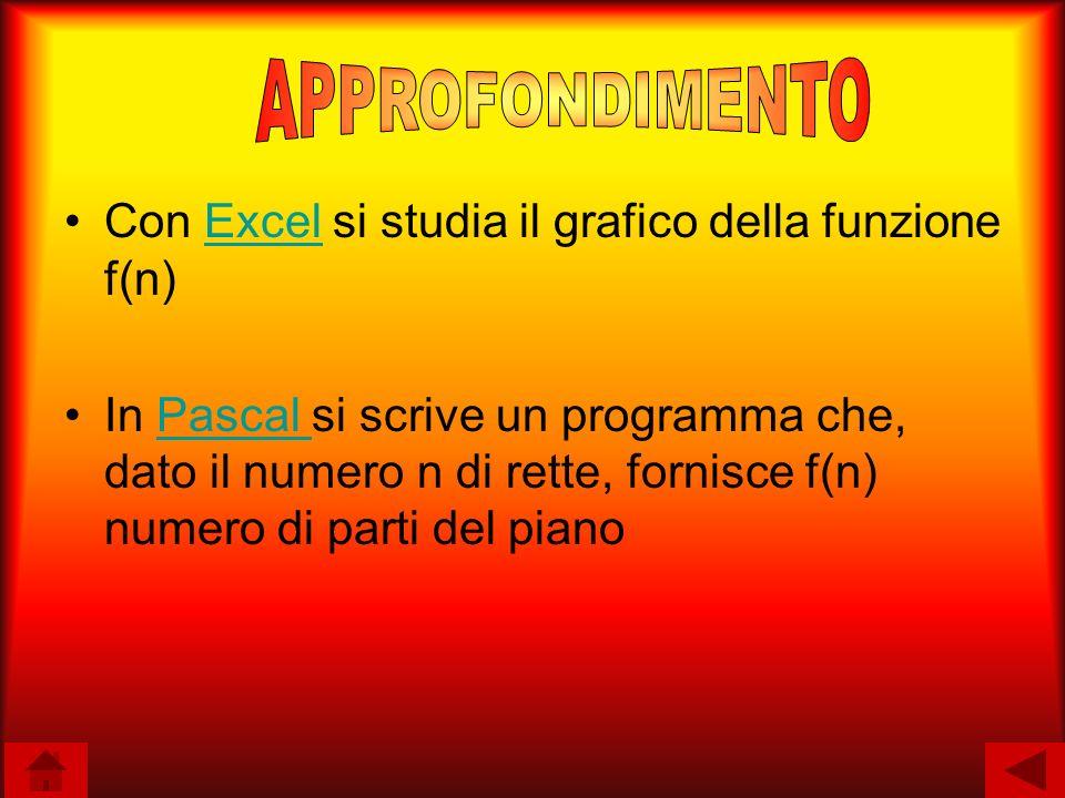 Con Excel si studia il grafico della funzione f(n)Excel In Pascal si scrive un programma che, dato il numero n di rette, fornisce f(n) numero di parti del pianoPascal