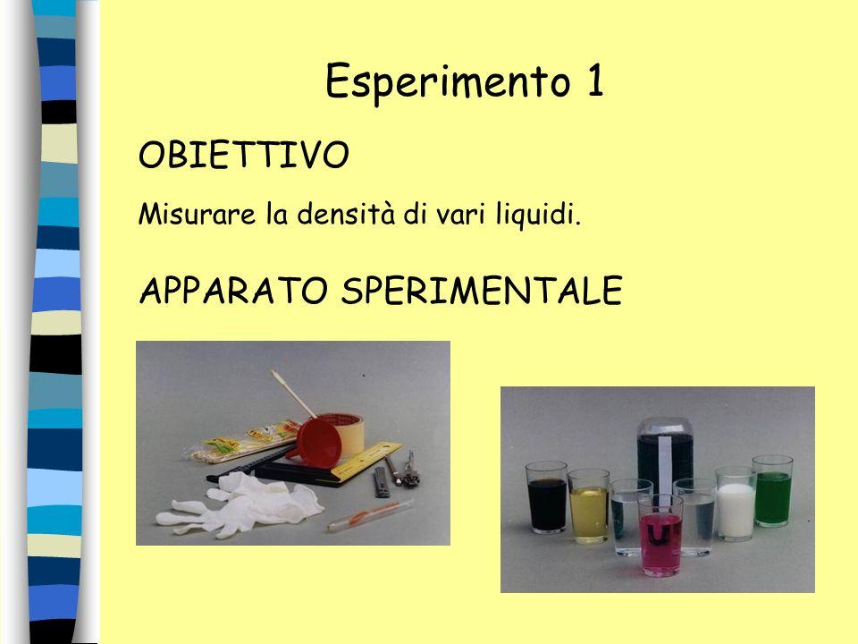 Esperimento 1 APPARATO SPERIMENTALE OBIETTIVO Misurare la densità di vari liquidi.