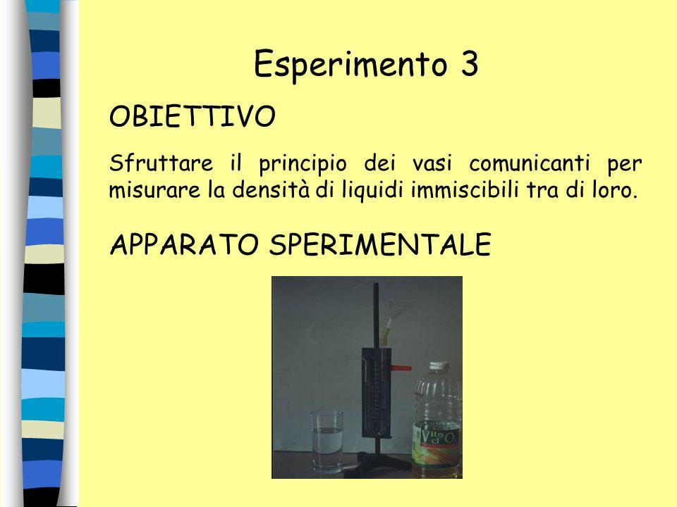 Esperimento 3 APPARATO SPERIMENTALE OBIETTIVO Sfruttare il principio dei vasi comunicanti per misurare la densità di liquidi immiscibili tra di loro.