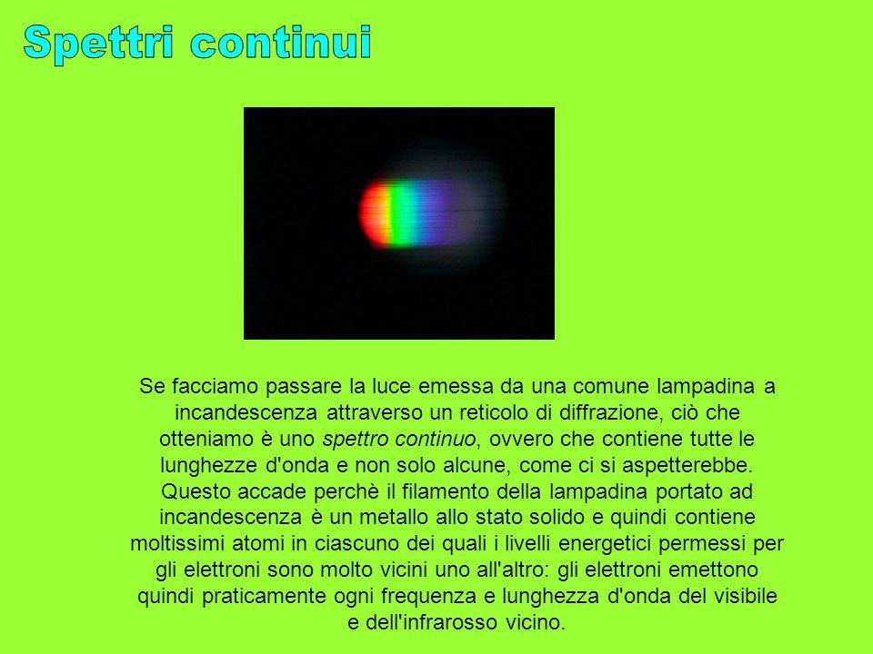 Se facciamo passare la luce emessa da una comune lampadina a incandescenza attraverso un reticolo di diffrazione, ciò che otteniamo è uno spettro cont
