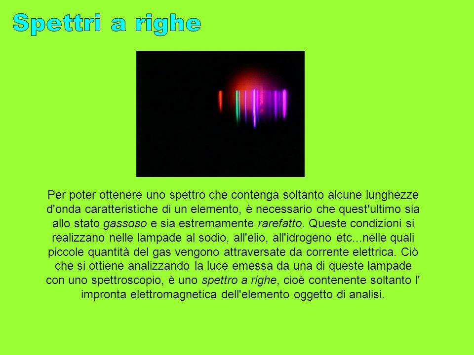 Per poter ottenere uno spettro che contenga soltanto alcune lunghezze d'onda caratteristiche di un elemento, è necessario che quest'ultimo sia allo st