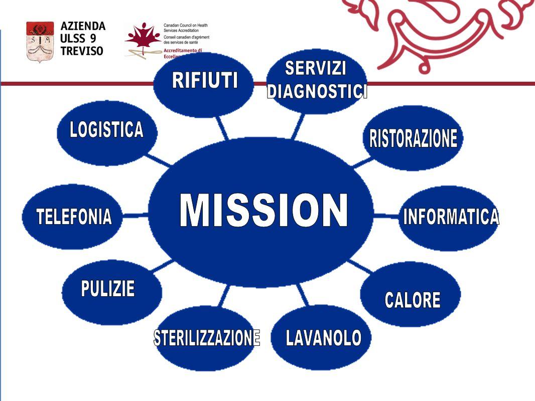ESTERNALIZZIONE del servizio di STERILIZZAZIONE: RECENTE ESPERIENZA DELLAZ. ULSS 9