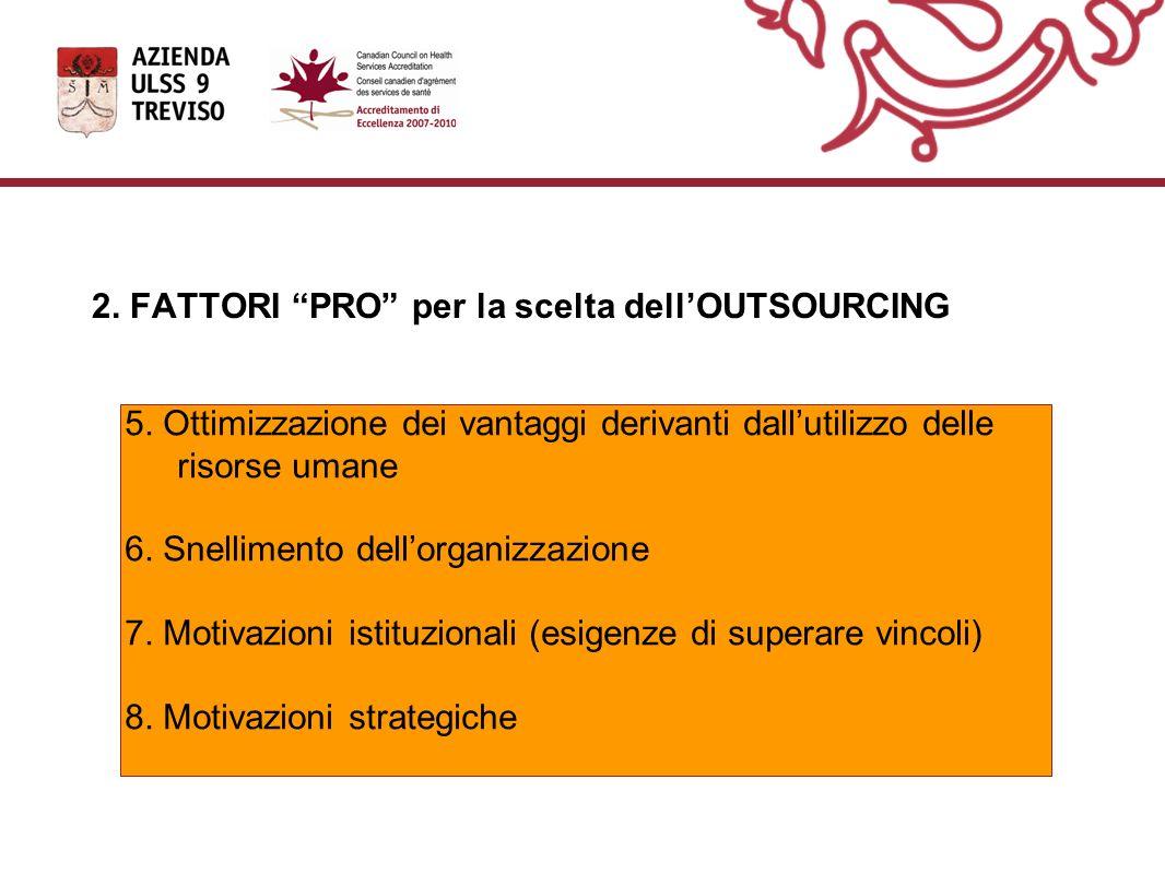 AREA VASTA ULSS 1 Belluno ULSS 2 Feltre ULSS 7 Pieve di Soligo ULSS 9 Treviso