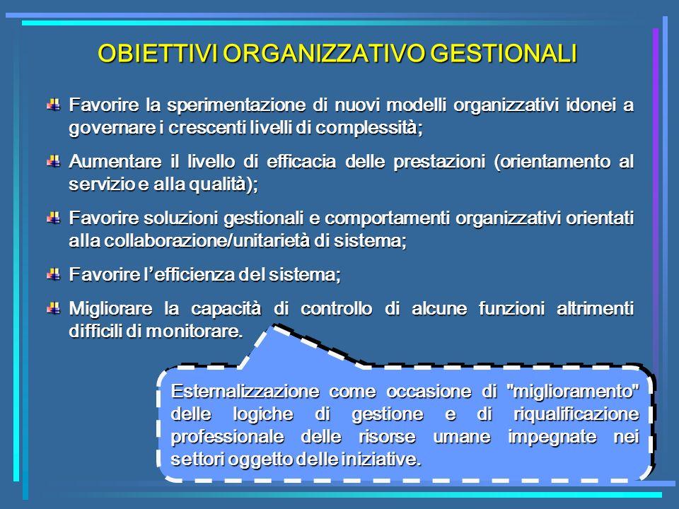 Favorire la sperimentazione di nuovi modelli organizzativi idonei a governare i crescenti livelli di complessit à ; Aumentare il livello di efficacia