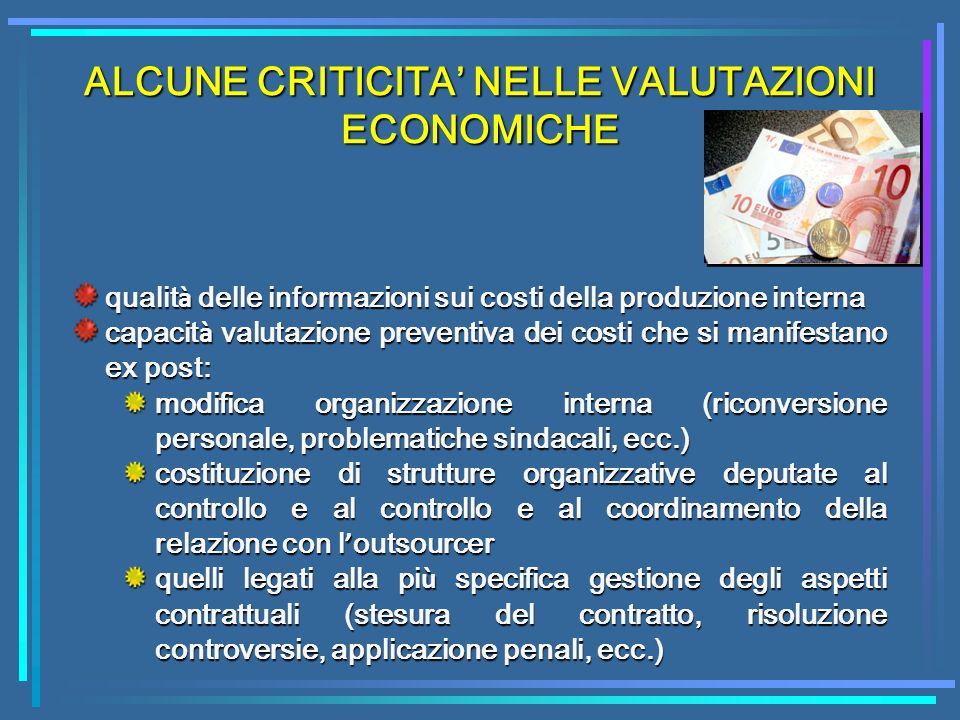 qualit à delle informazioni sui costi della produzione interna capacit à valutazione preventiva dei costi che si manifestano ex post: modifica organiz