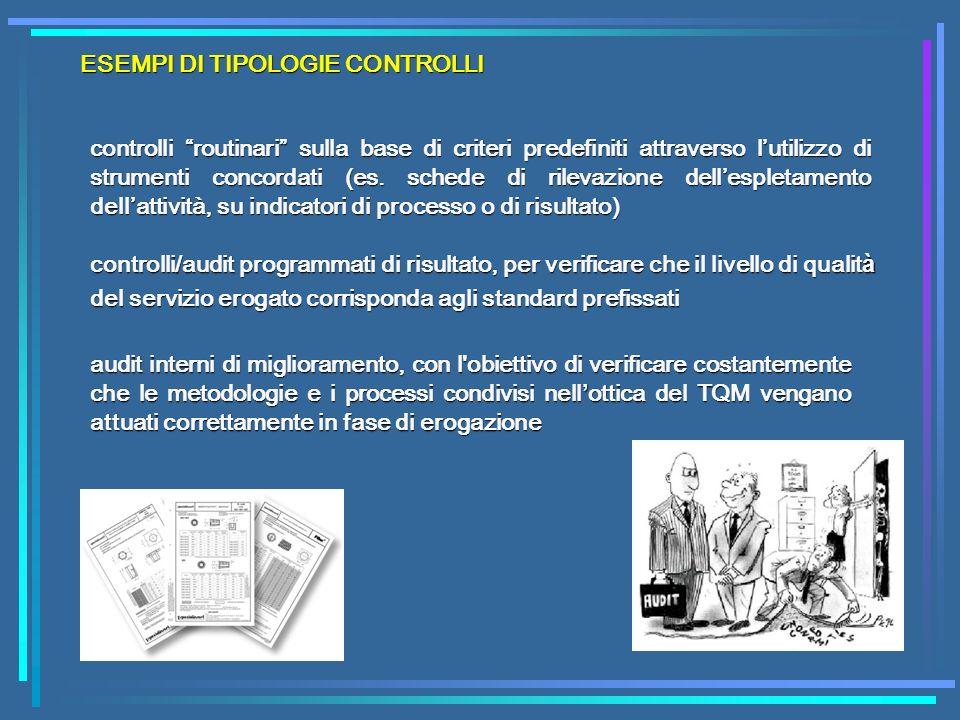 audit interni di miglioramento, con l'obiettivo di verificare costantemente che le metodologie e i processi condivisi nell ottica del TQM vengano attu