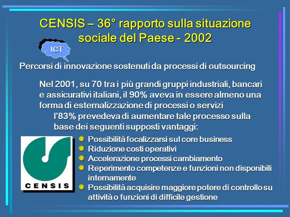 CENSIS – 36° rapporto sulla situazione sociale del Paese - 2002 Percorsi di innovazione sostenuti da processi di outsourcing Nel 2001, su 70 tra i più