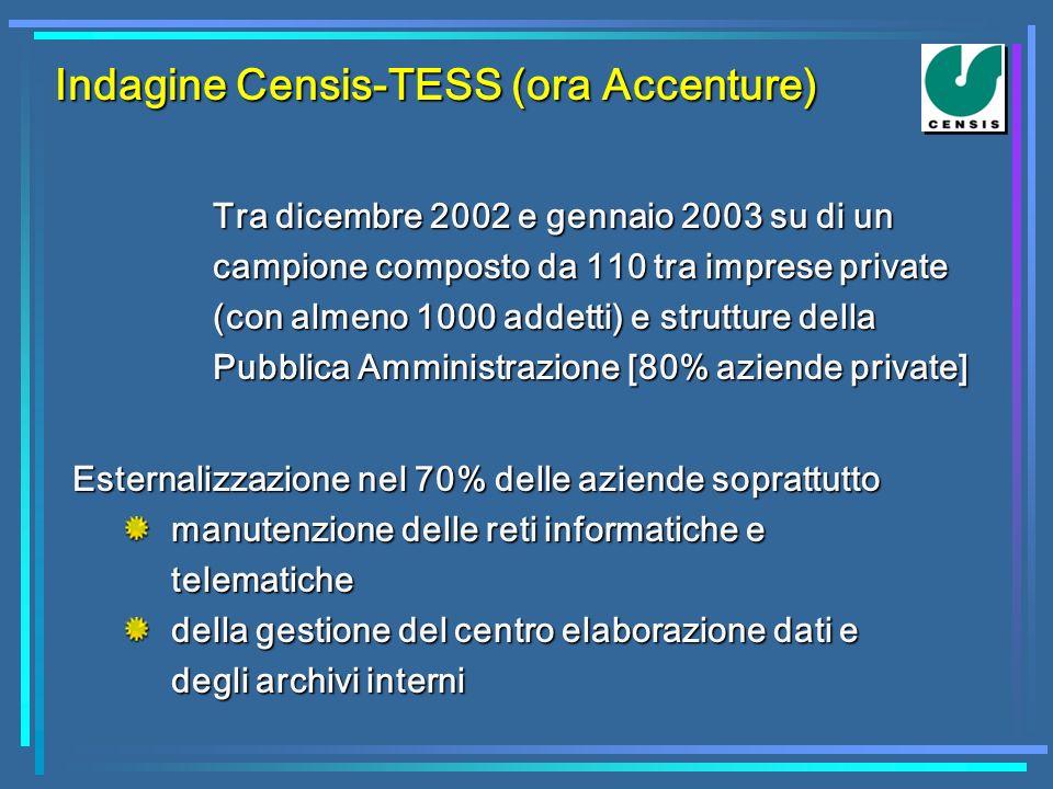 Esternalizzazione nel 70% delle aziende soprattutto manutenzione delle reti informatiche e telematiche della gestione del centro elaborazione dati e d