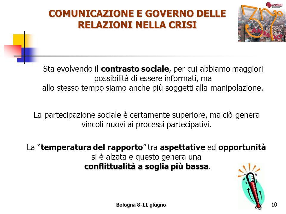 COMUNICAZIONE E GOVERNO DELLE RELAZIONI NELLA CRISI Bologna 8-11 giugno 10 La partecipazione sociale è certamente superiore, ma ciò genera vincoli nuovi ai processi partecipativi.