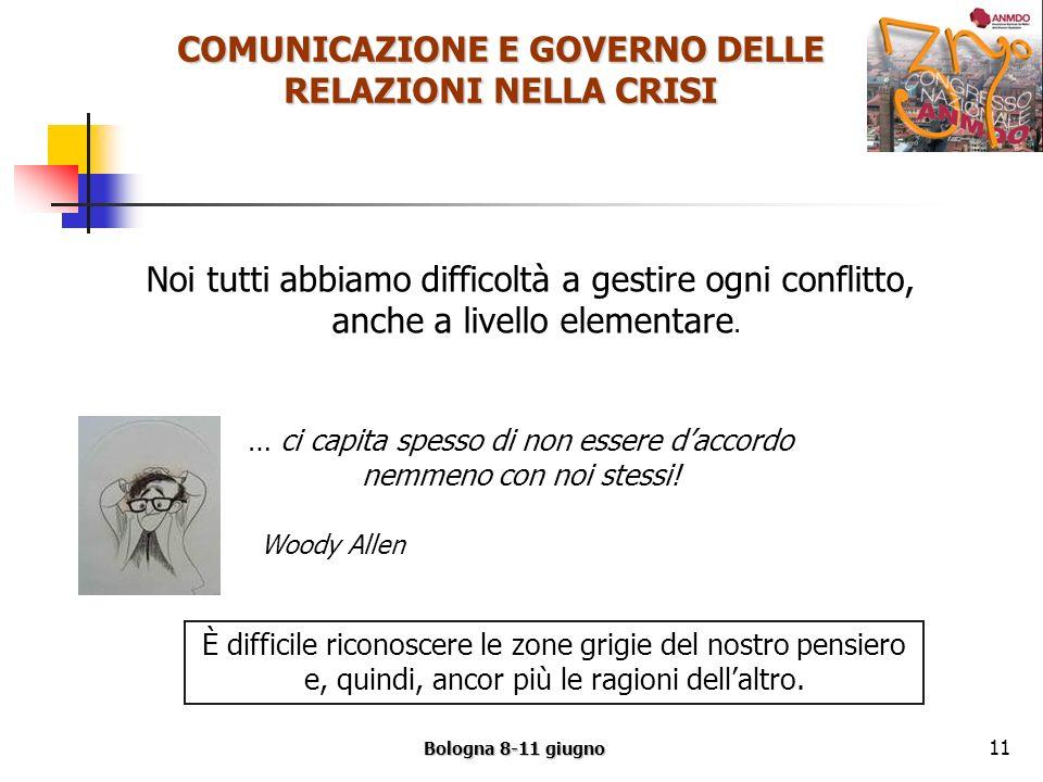 COMUNICAZIONE E GOVERNO DELLE RELAZIONI NELLA CRISI Bologna 8-11 giugno 11 … ci capita spesso di non essere daccordo nemmeno con noi stessi.