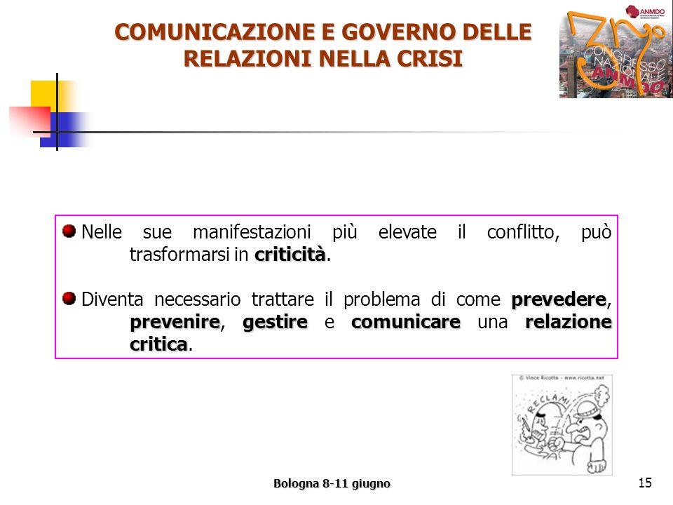 COMUNICAZIONE E GOVERNO DELLE RELAZIONI NELLA CRISI Bologna 8-11 giugno 15 criticità Nelle sue manifestazioni più elevate il conflitto, può trasformarsi in criticità.