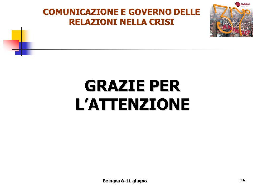 COMUNICAZIONE E GOVERNO DELLE RELAZIONI NELLA CRISI Bologna 8-11 giugno 36 GRAZIE PER LATTENZIONE