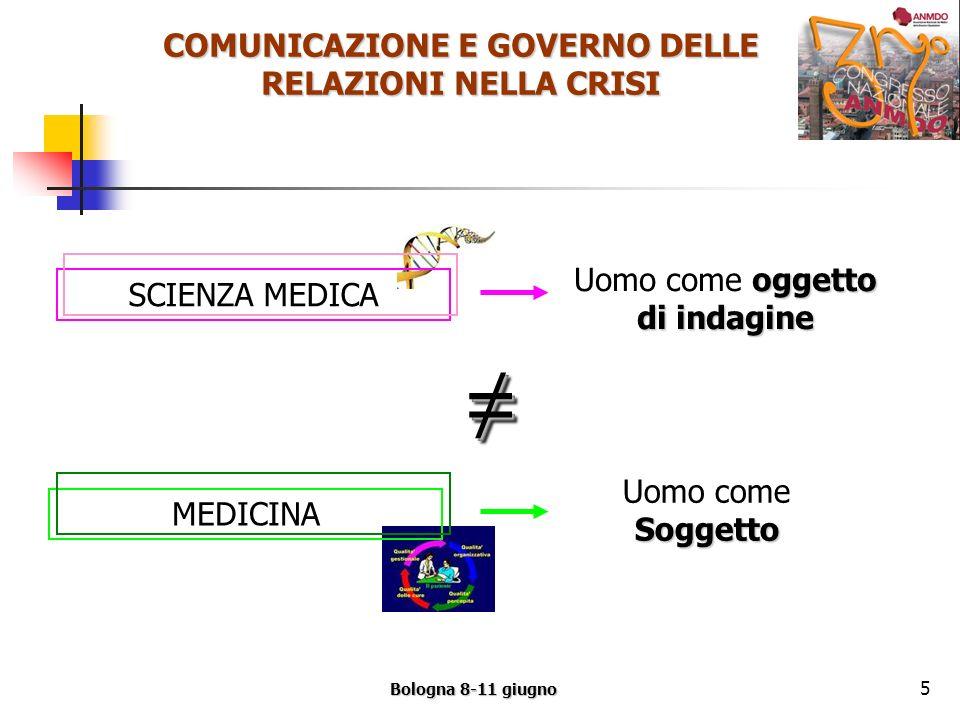 COMUNICAZIONE E GOVERNO DELLE RELAZIONI NELLA CRISI Bologna 8-11 giugno 5 SCIENZA MEDICA MEDICINA oggetto di indagine Uomo come oggetto di indagine Soggetto Uomo come Soggetto