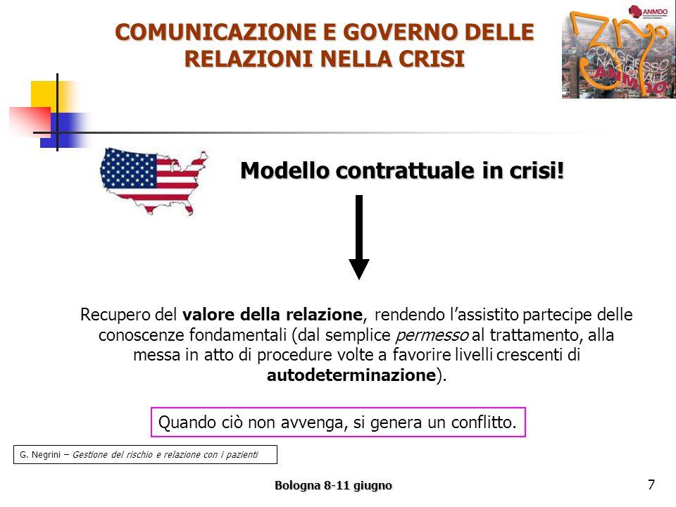 COMUNICAZIONE E GOVERNO DELLE RELAZIONI NELLA CRISI Bologna 8-11 giugno 7 Modello contrattuale in crisi.