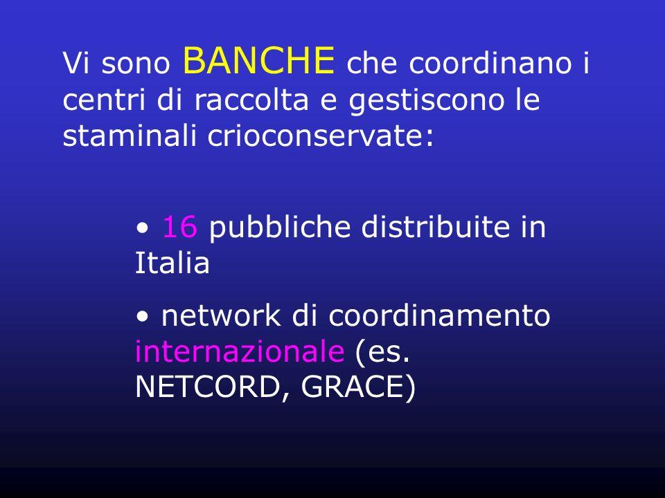 Vi sono BANCHE che coordinano i centri di raccolta e gestiscono le staminali crioconservate: 16 pubbliche distribuite in Italia network di coordinamen