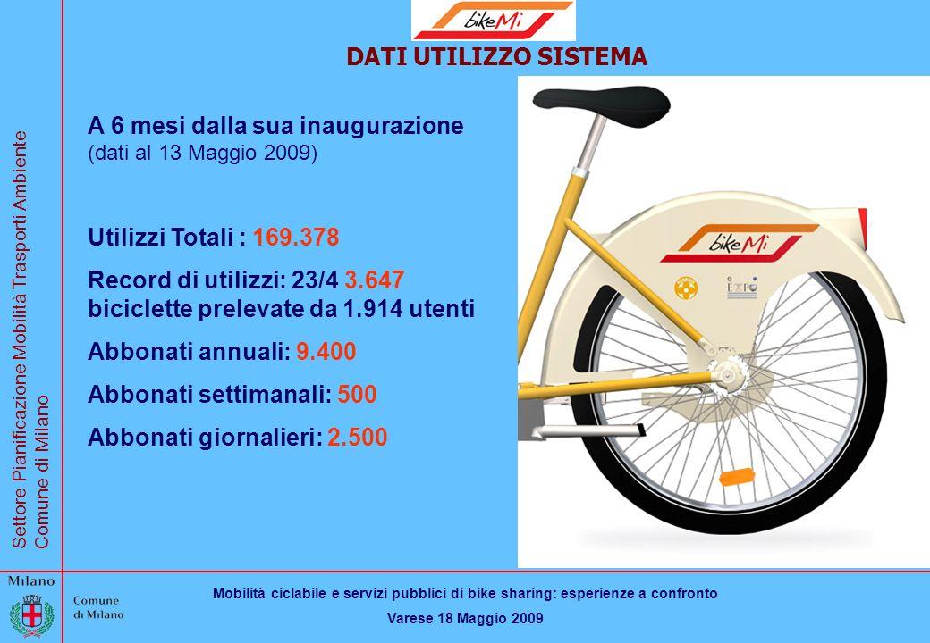 Mobilità ciclabile e servizi pubblici di bike sharing: esperienze a confronto Varese 18 Maggio 2009 Settore Pianificazione Mobilità Trasporti Ambiente Comune di Milano BikeMi DATI UTILIZZO SISTEMA A 6 mesi dalla sua inaugurazione (dati al 13 Maggio 2009) Utilizzi Totali : 169.378 Record di utilizzi: 23/4 3.647 biciclette prelevate da 1.914 utenti Abbonati annuali: 9.400 Abbonati settimanali: 500 Abbonati giornalieri: 2.500
