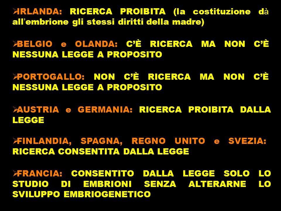 UNESCO (United Nations Educational, Scientific and Cultural Organisation): NO CLONAZIONE UMANA, SI LIBERTÀ DI RICERCA CoE (Council of Europe): 1997: LIBERA RICERCA SENZA DANNEGGIARE LUOMO, NO CREAZIONE ESSERI UMANI, SI RICERCA IN VITRO CON ADEGUATE PROTEZIONI ( ratificata da Danimarca, Grecia e Spagna; solo firmata da Finlandia, Francia, ITALIA, Lussemburgo, Portogallo e Svezia; non firmata da Austria, Belgio, Germania e Regno Unito ) 1998: NO CLONAZIONE UMANA ( ratificata da Grecia e Spagna; solo firmata da Danimarca, Finlandia, Francia, ITALIA, Lussemburgo, Olanda, Portogallo e Svezia; non firmata da Austria, Belgio, Germania e Regno Unito )