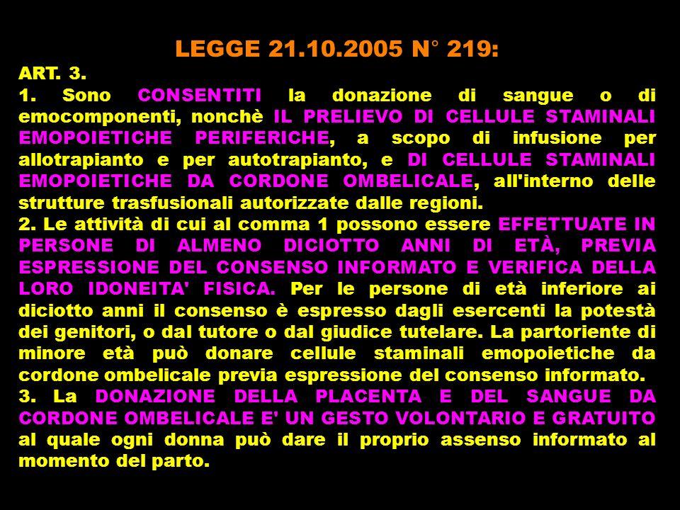 FONTI: http://ec.europa.eu/european_group_ethics/index_en.htm http://ec.europa.eu/european_group_ethics/index_en.htm (OPINIONS N° 15-16-18-19) www.parlamento.itwww.parlamento.it (LEGGI ITALIANE) http://staminali.aduc.it/php_docushow_75_4_t_l.html http://staminali.aduc.it/php_docushow_75_4_t_l.html (RELAZIONE COMMISSIONE DULBECCO) http://it.wikipedia.org/wiki/Pagina_principale http://it.wikipedia.org/wiki/Pagina_principale (DEFINIZIONE BIOETICA) LICEO SCIENTIFICO G.