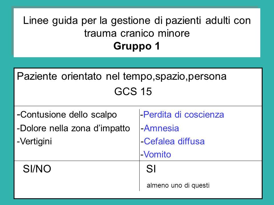 Linee guida per la gestione di pazienti adulti con trauma cranico minore Gruppo 1 Paziente orientato nel tempo,spazio,persona GCS 15 - Contusione dell
