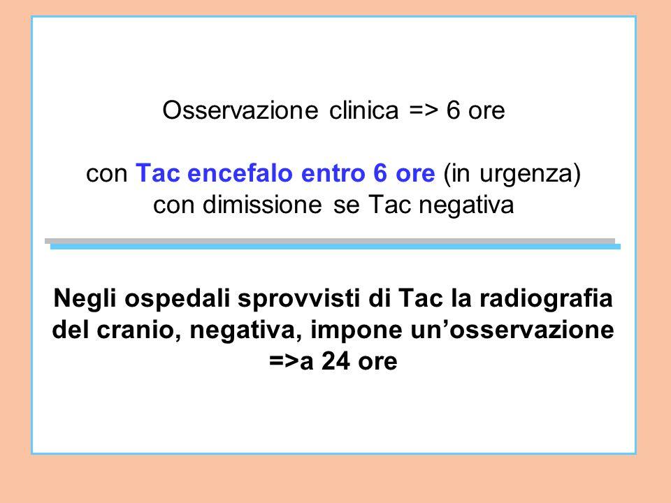 Osservazione clinica => 6 ore con Tac encefalo entro 6 ore (in urgenza) con dimissione se Tac negativa Negli ospedali sprovvisti di Tac la radiografia