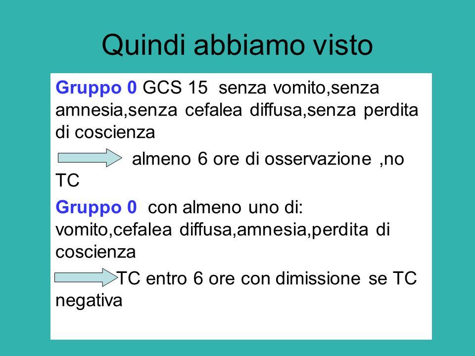 Quindi abbiamo visto Gruppo 0 GCS 15 senza vomito,senza amnesia,senza cefalea diffusa,senza perdita di coscienza almeno 6 ore di osservazione,no TC Gr
