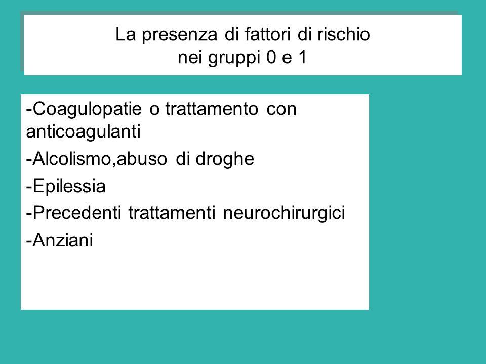 La presenza di fattori di rischio nei gruppi 0 e 1 -Coagulopatie o trattamento con anticoagulanti -Alcolismo,abuso di droghe -Epilessia -Precedenti tr