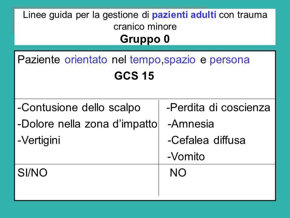 Linee guida per la gestione di pazienti adulti con trauma cranico minore Gruppo 0 Paziente orientato nel tempo,spazio e persona GCS 15 -Contusione del