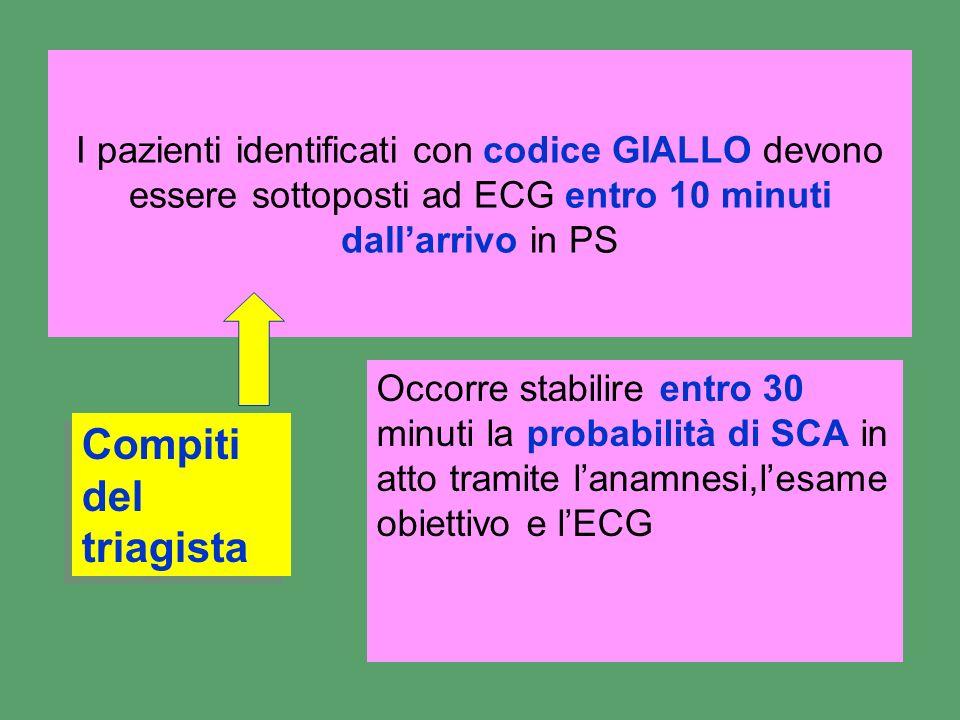 I pazienti identificati con codice GIALLO devono essere sottoposti ad ECG entro 10 minuti dallarrivo in PS Occorre stabilire entro 30 minuti la probab