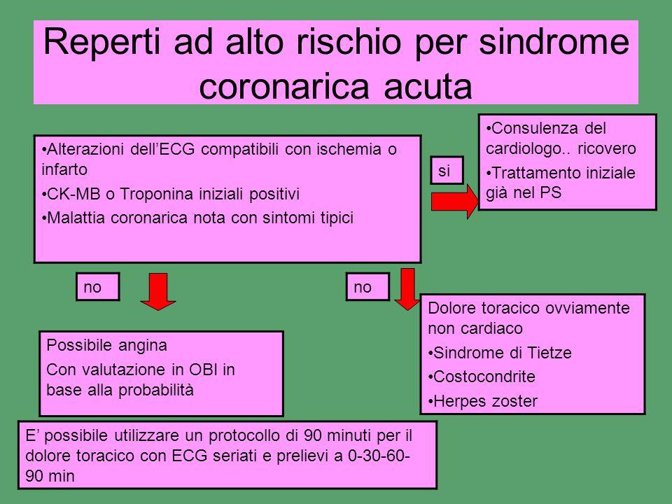 Reperti ad alto rischio per sindrome coronarica acuta Alterazioni dellECG compatibili con ischemia o infarto CK-MB o Troponina iniziali positivi Malat