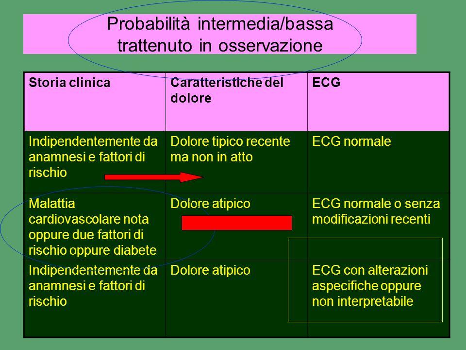 Probabilità intermedia/bassa trattenuto in osservazione Storia clinicaCaratteristiche del dolore ECG Indipendentemente da anamnesi e fattori di rischi