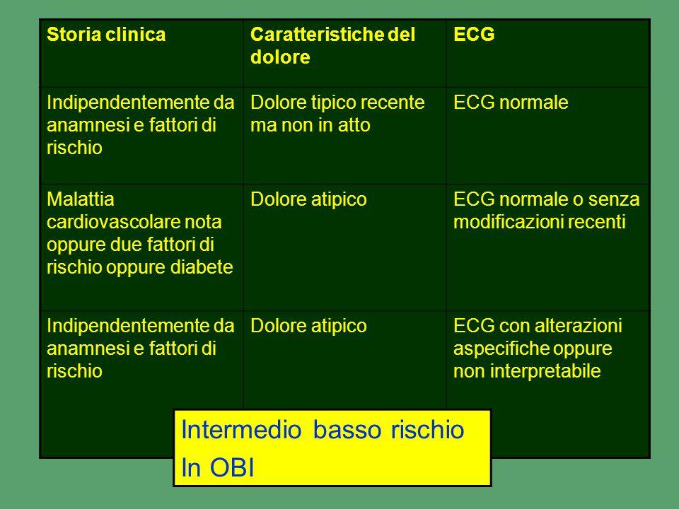 Compito dellOBI Escludere nei casi a basso rischio,in collaborazione con gli specialisti cardiologi se ritenuto necessario,i rari ma possibili casi di