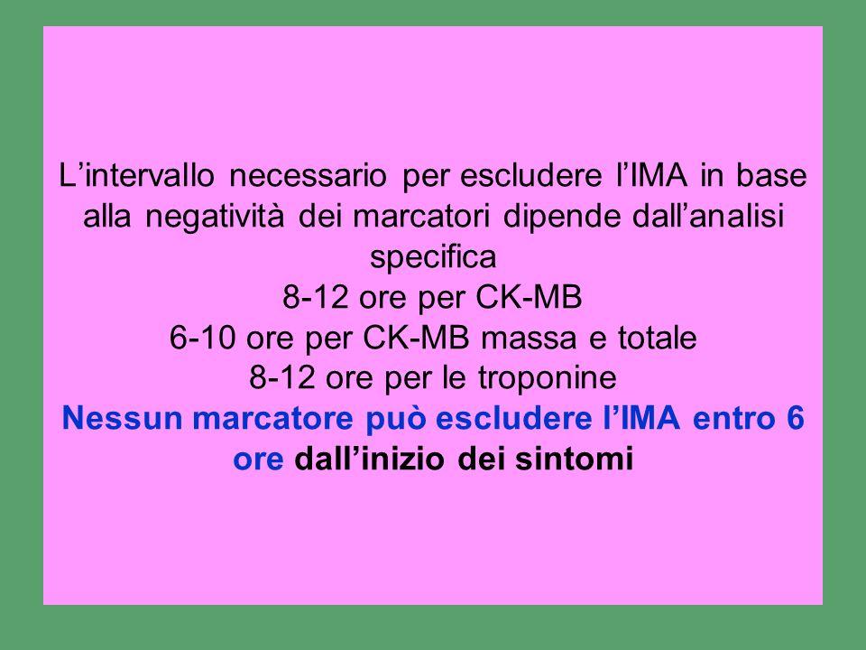 Lintervallo necessario per escludere lIMA in base alla negatività dei marcatori dipende dallanalisi specifica 8-12 ore per CK-MB 6-10 ore per CK-MB ma