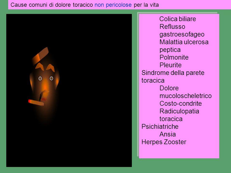 Colica biliare Reflusso gastroesofageo Malattia ulcerosa peptica Polmonite Pleurite Sindrome della parete toracica Dolore mucoloscheletrico Costo-cond
