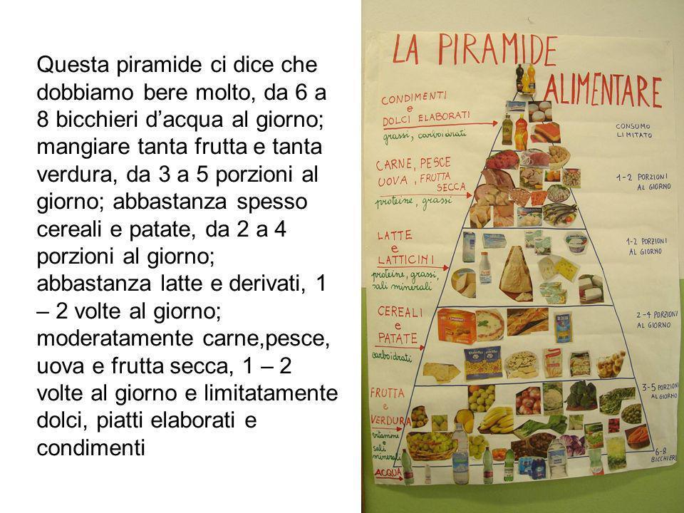 Questa piramide ci dice che dobbiamo bere molto, da 6 a 8 bicchieri dacqua al giorno; mangiare tanta frutta e tanta verdura, da 3 a 5 porzioni al gior