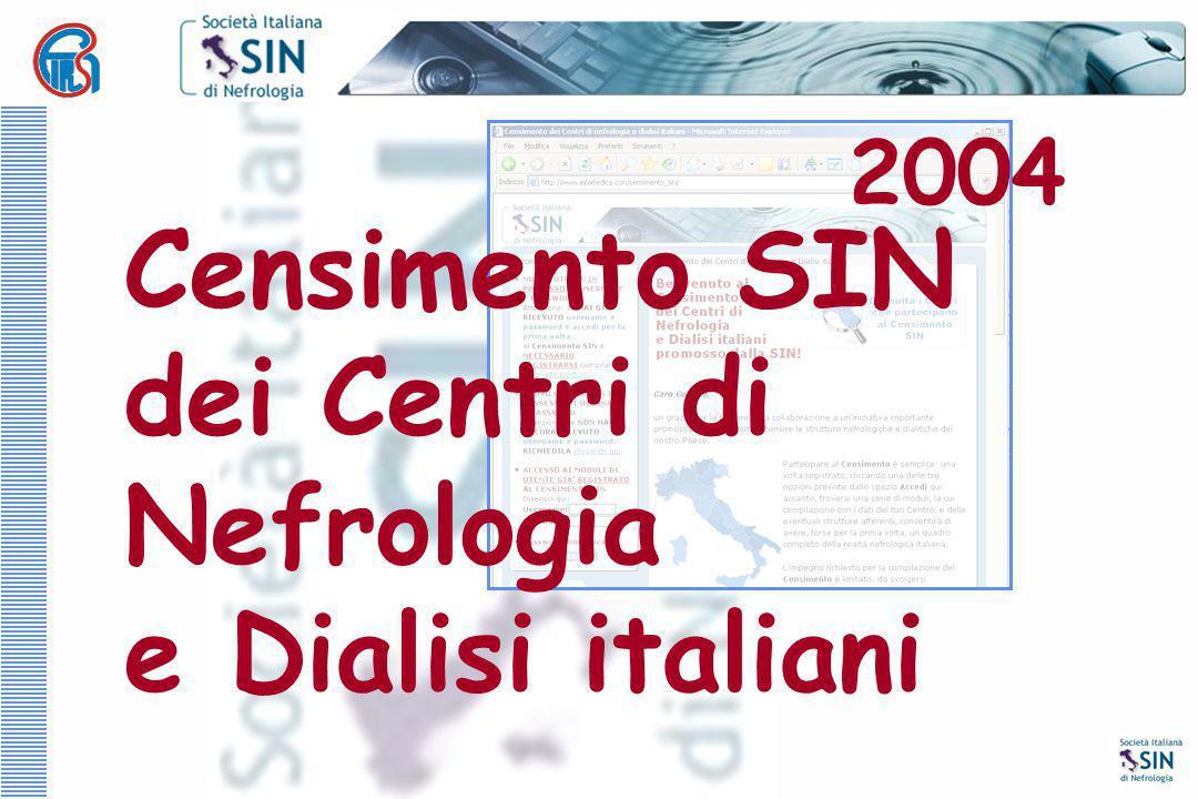 Nel 1993 i pazienti che hanno iniziato la dialisi sono stati 5220 Incidenza: 90,4 pmp Incremento dei pazienti uremici cronici che necessitano della Dialisi Cronica Registro EDTA 1993 – NDT 10 (Suppl.