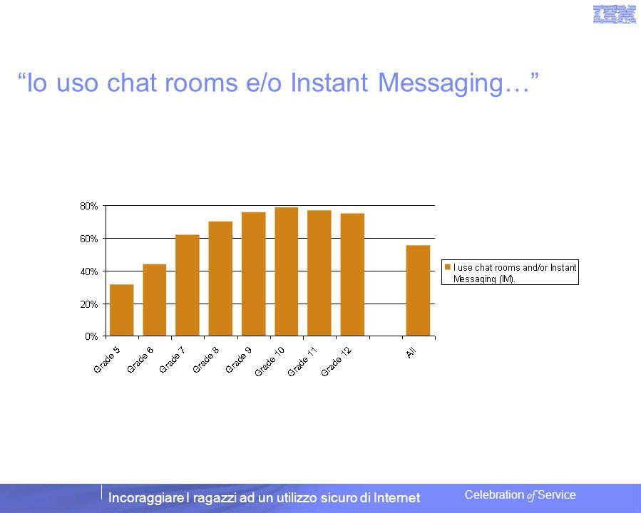 Incoraggiare I ragazzi ad un utilizzo sicuro di Internet Celebration of Service Io uso chat rooms e/o Instant Messaging…