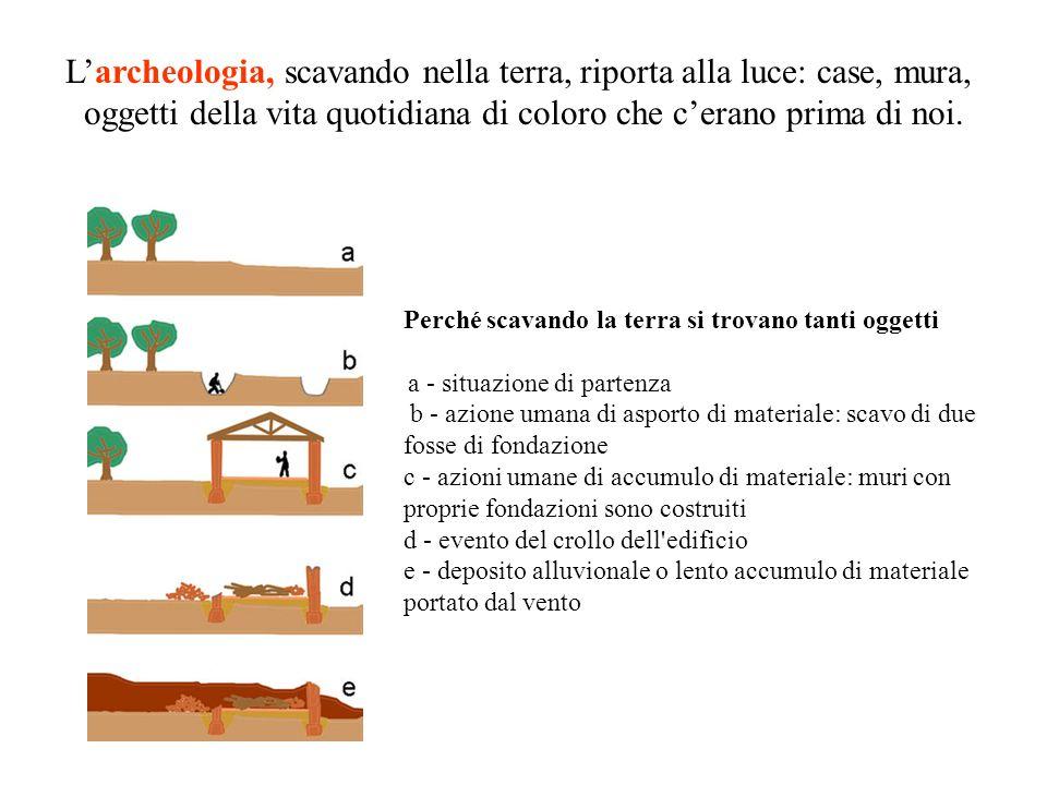 Larcheologia, scavando nella terra, riporta alla luce: case, mura, oggetti della vita quotidiana di coloro che cerano prima di noi. Perché scavando la