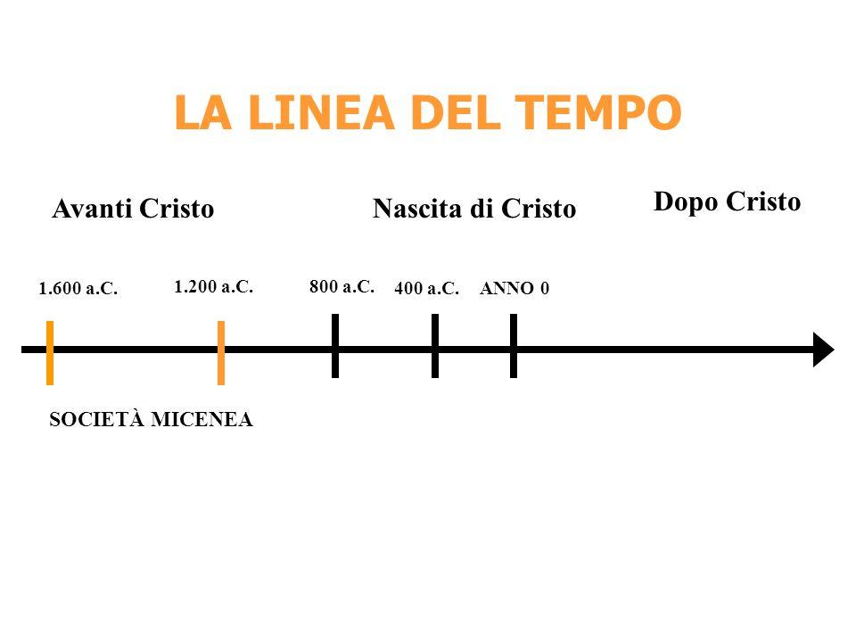 LA LINEA DEL TEMPO Avanti Cristo Dopo Cristo Nascita di Cristo 1.600 a.C. 1.200 a.C. SOCIETÀ MICENEA ANNO 0 800 a.C. 400 a.C.