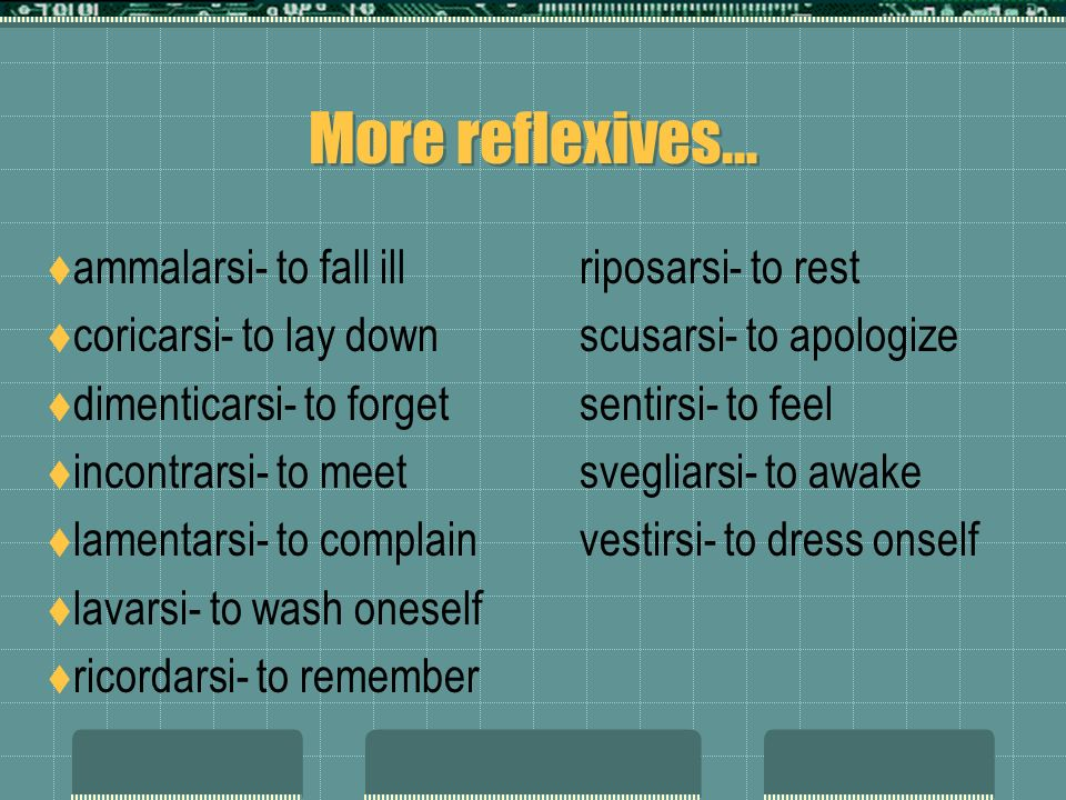 Altri verbi riflessivi radersi truccarsi Lavarsi i denti Spazzolarsi capelli