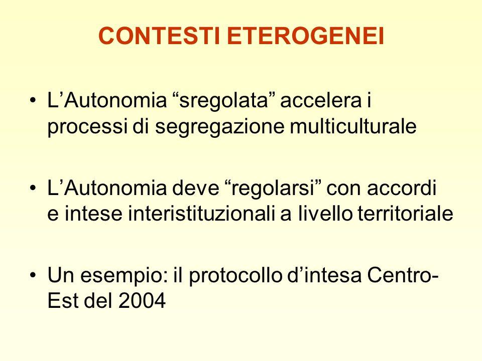 A)LA COSTRUZIONE DI CONTESTI ETEROGENEI (ETEROGENEITÀ vs SEGREGAZIONE) B) LA COSTRUZIONE DI CURRICOLI INTERCULTURALI (CURRICOLARITA vs MARGINALITA) C)