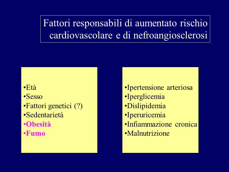 Fattori responsabili di aumentato rischio cardiovascolare e di nefroangiosclerosi Età Sesso Fattori genetici (?) Sedentarietà Obesità Fumo Ipertension