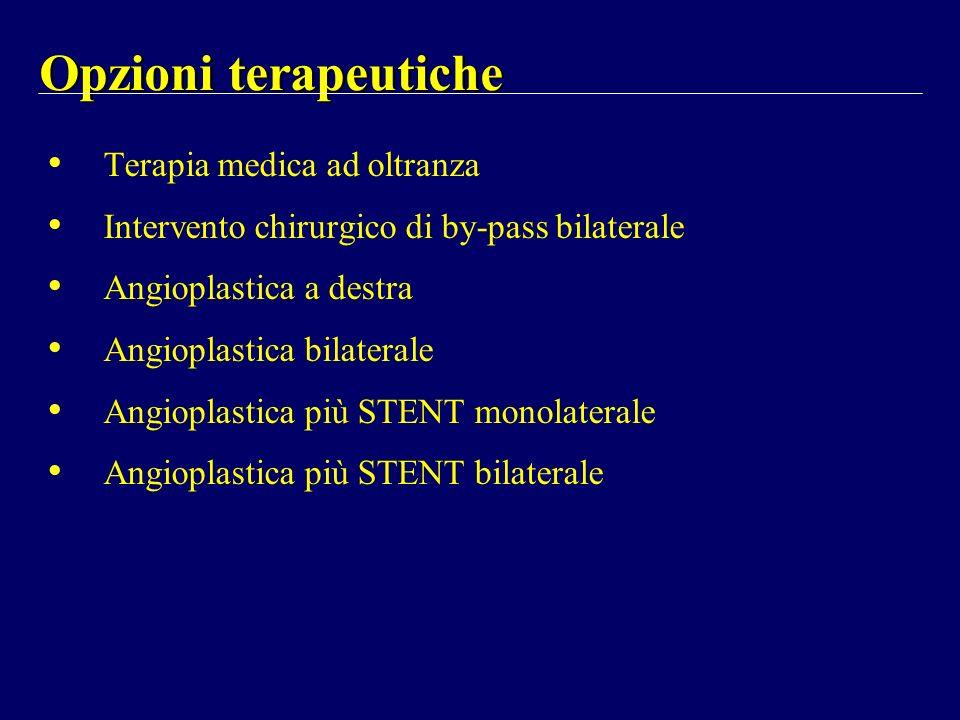 Terapia medica ad oltranza Intervento chirurgico di by-pass bilaterale Angioplastica a destra Angioplastica bilaterale Angioplastica più STENT monolat