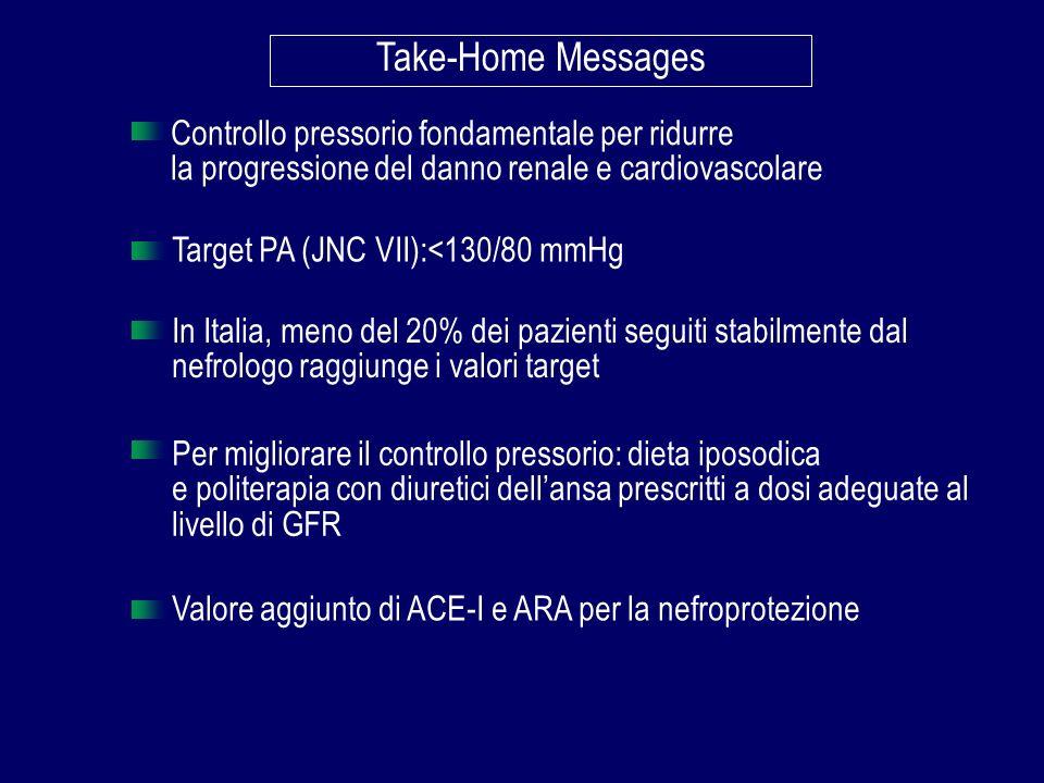 Take-Home Messages Controllo pressorio fondamentale per ridurre la progressione del danno renale e cardiovascolare Target PA (JNC VII):<130/80 mmHg In