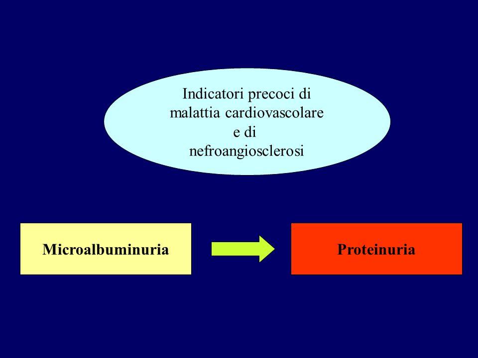 Indicatori precoci di malattia cardiovascolare e di nefroangiosclerosi ProteinuriaMicroalbuminuria