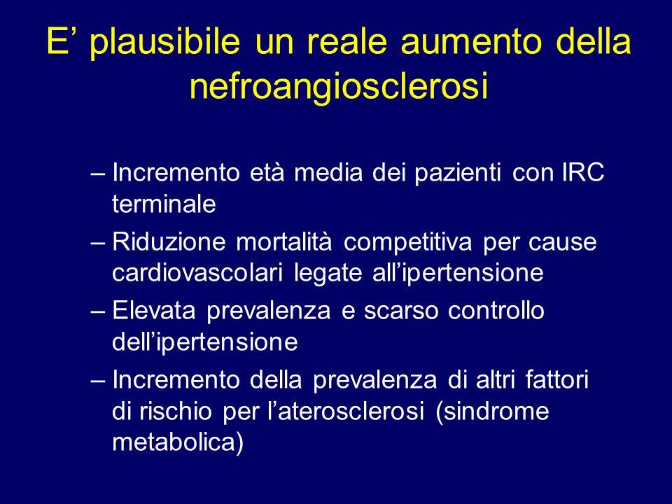 E plausibile un reale aumento della nefroangiosclerosi –Incremento età media dei pazienti con IRC terminale –Riduzione mortalità competitiva per cause