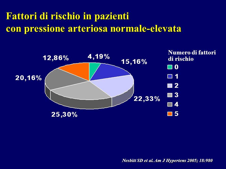 Nesbitt SD et al. Am J Hypertens 2005; 18:980 Fattori di rischio in pazienti con pressione arteriosa normale-elevata Numero di fattori di rischio